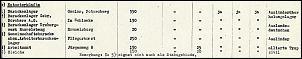 Klicken Sie auf die Grafik für eine größere Ansicht  Name:Abb. 9 Aufstellung der Notunterkünfte im Stadtgebiet von Goslar (StA GS RR V-36-9).jpg Hits:16 Größe:139,1 KB ID:14235
