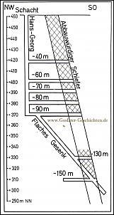 Klicken Sie auf die Grafik für eine größere Ansicht  Name:querschnitt.jpg Hits:157 Größe:293,4 KB ID:10345